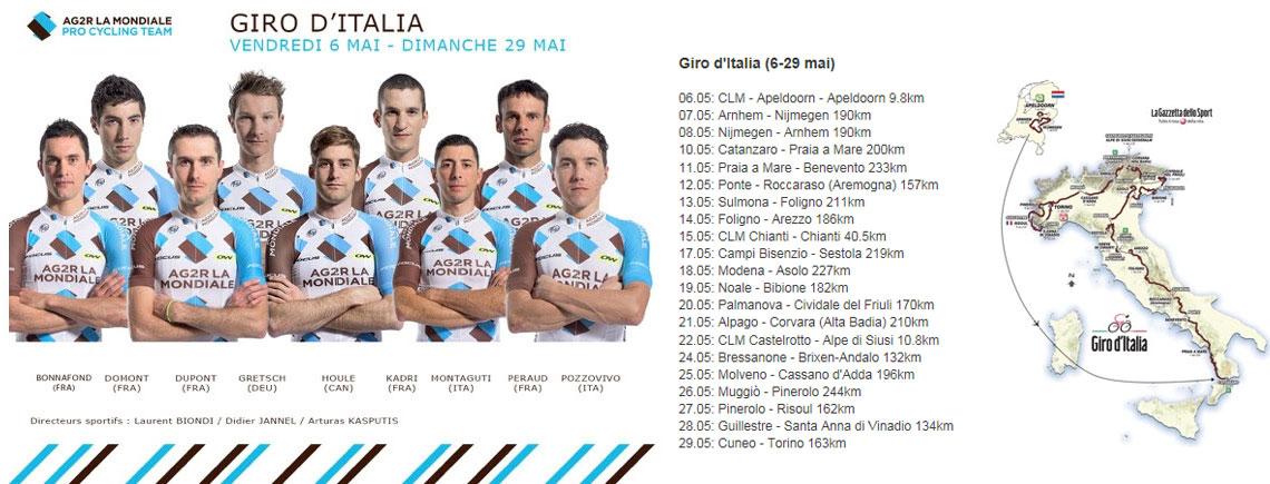 AG2R La Mondiale Tour Italie 2016
