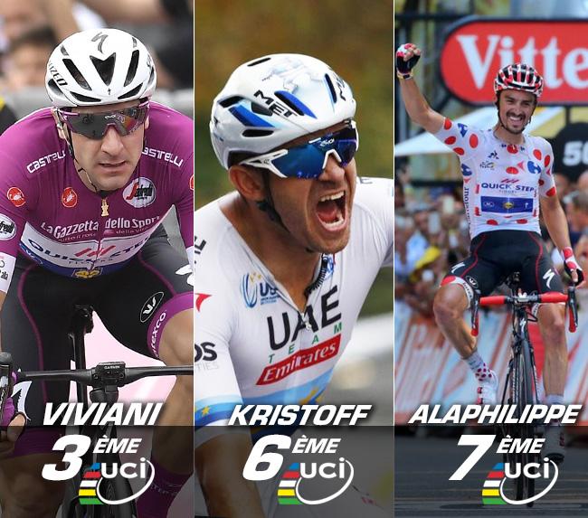 Tour de France 2018 maillots distinctifs Français
